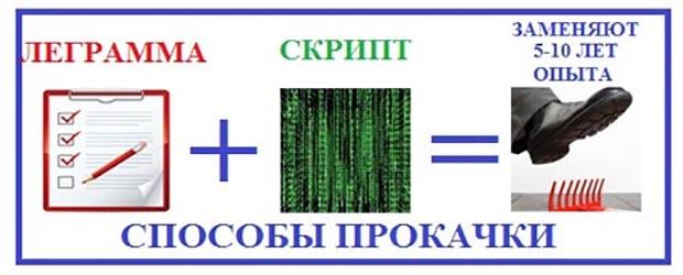 Первоклассныйскрипт продажи товаров